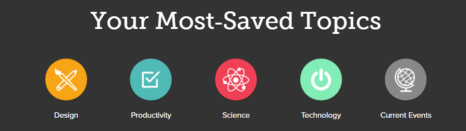 Nirmal Kumar's most saved topics at Pocket app in 2016