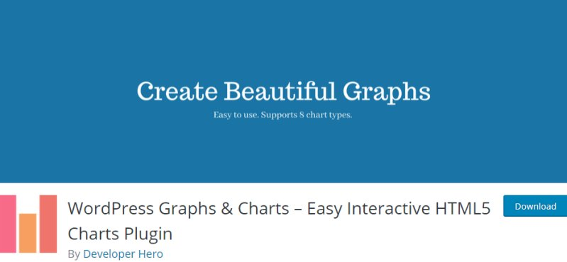 WordPress Graphs & Charts - Best WordPress Data Visualization Plugin